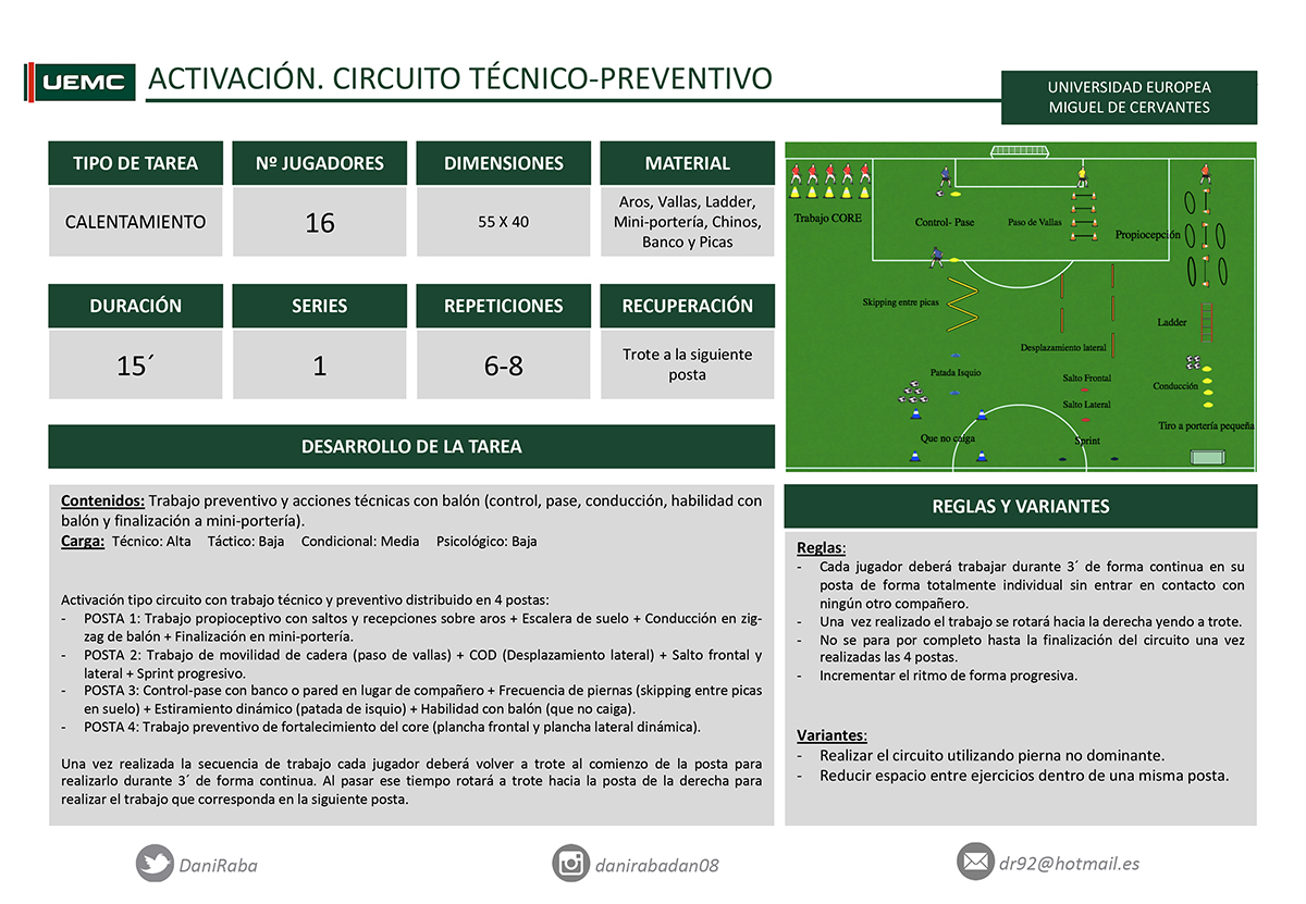 Gráfica con un entrenamiento para la activación en un circuito técnico-preventivo.
